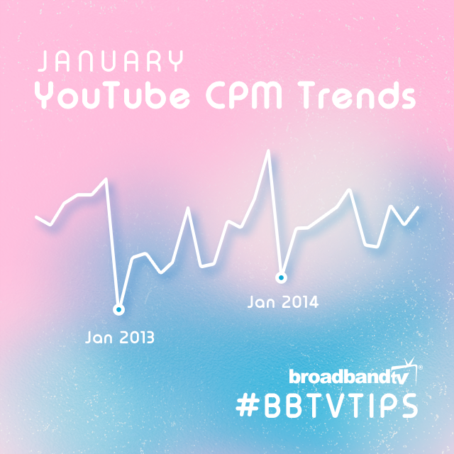 CPM Trends Why Is My YouTube CPM Low In January?