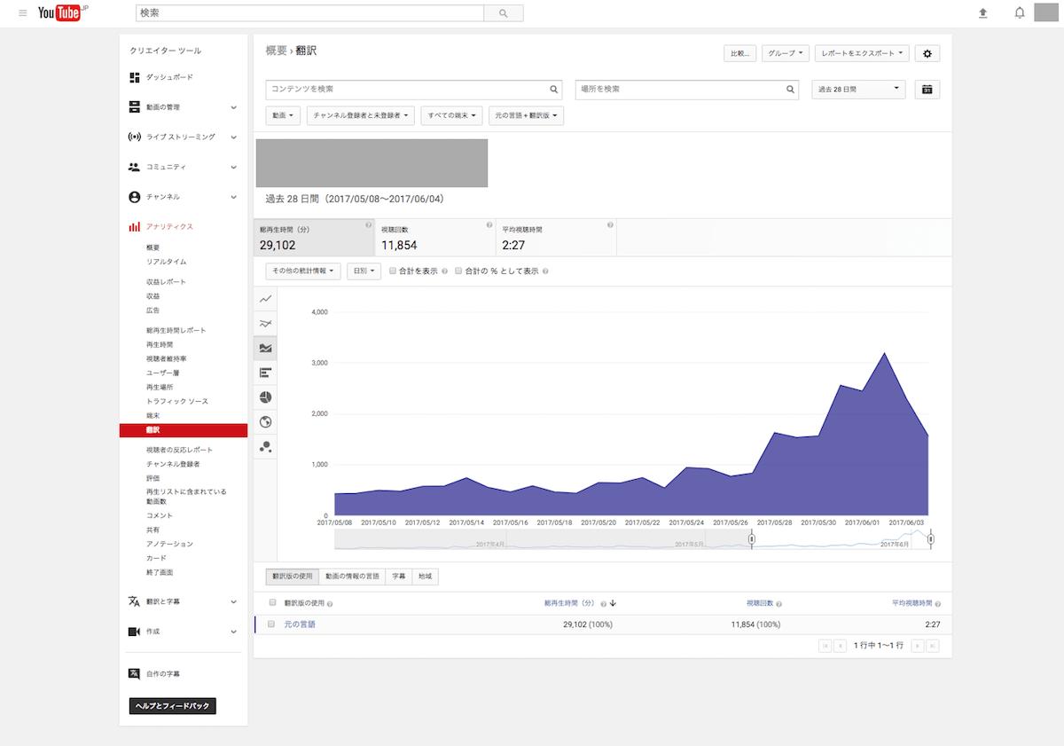 YA07 min YouTubeアナリティクスの使い方【初心者でもわかる!】