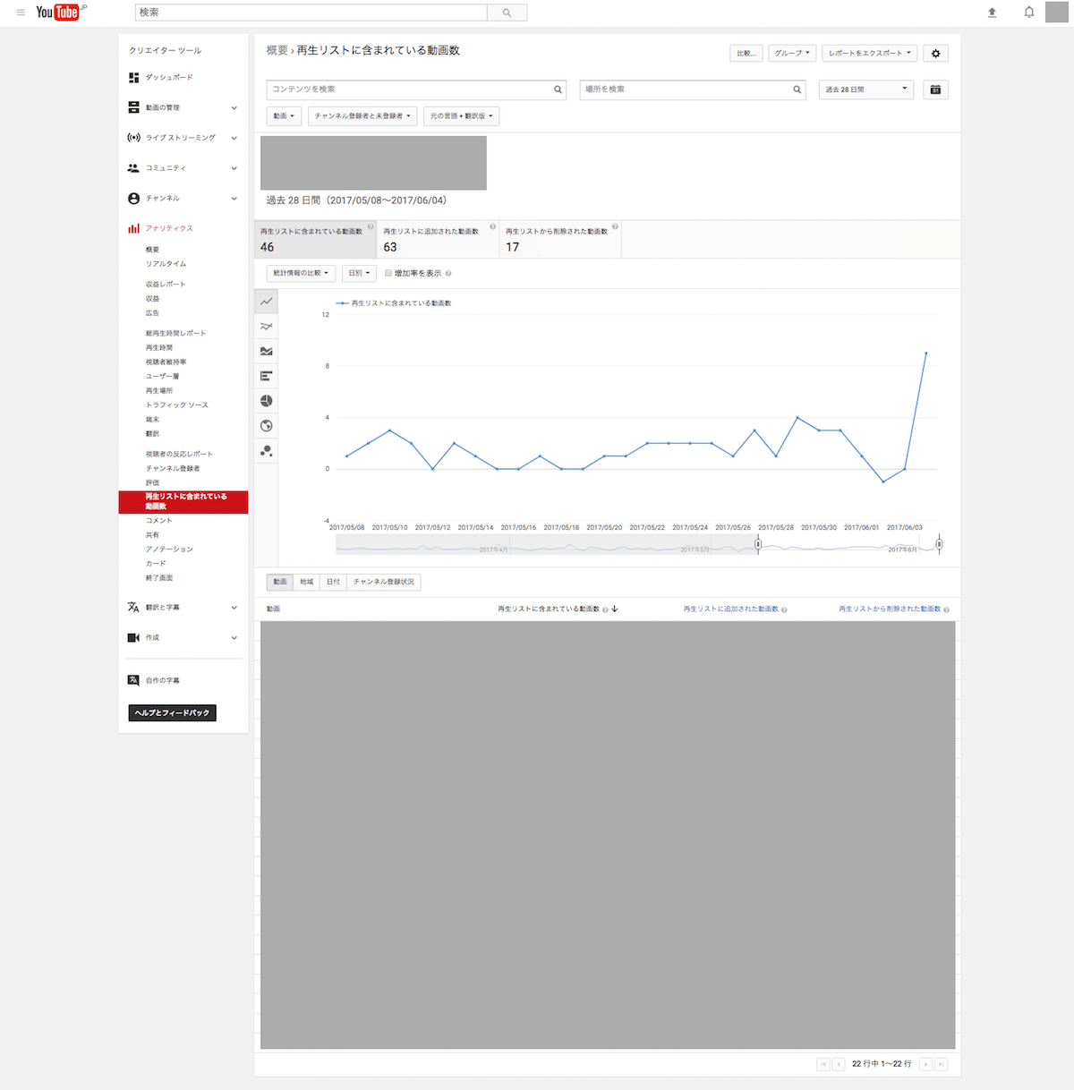 YA10 min YouTubeアナリティクスの使い方【初心者でもわかる!】