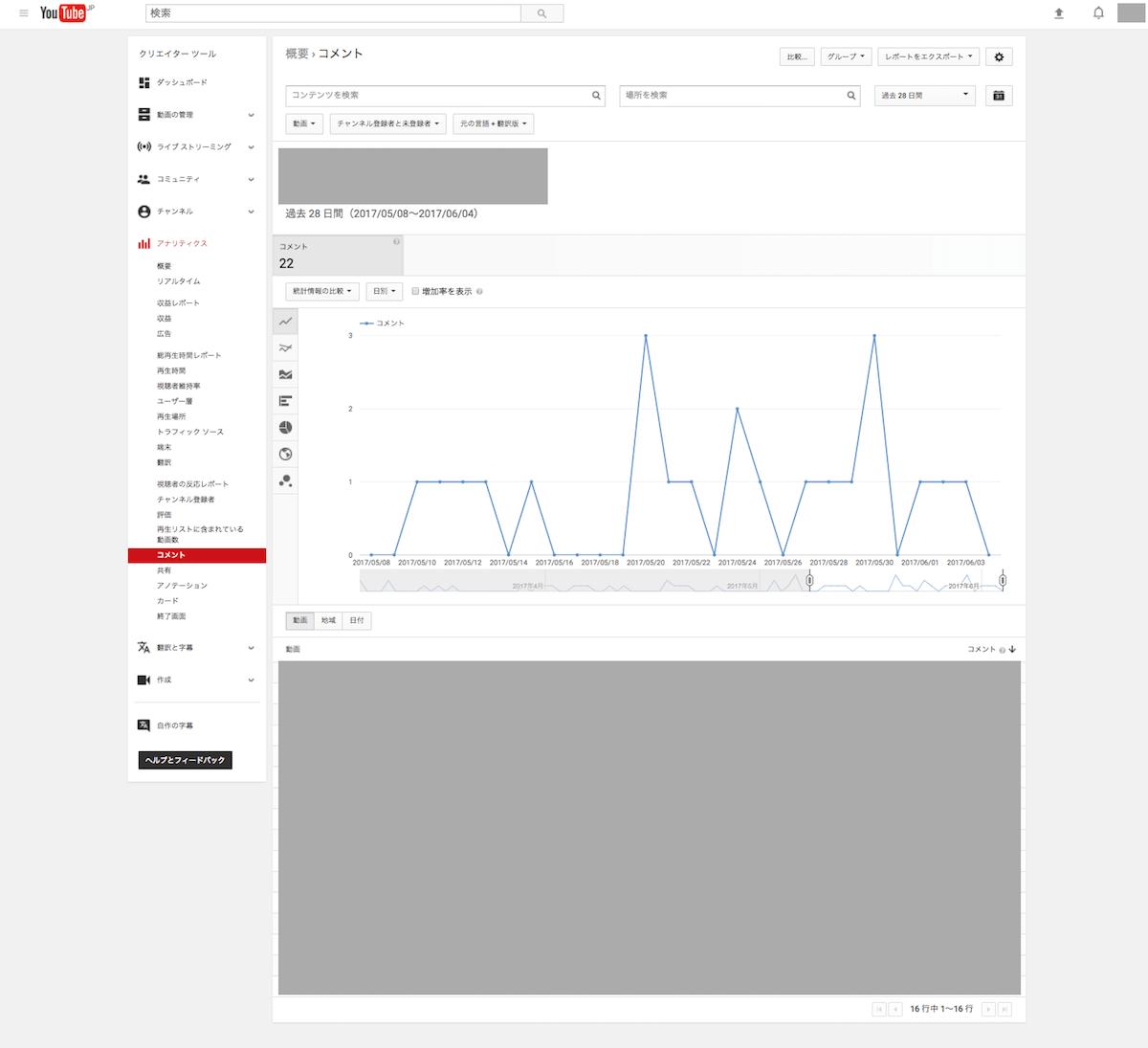 YA11 min YouTubeアナリティクスの使い方【初心者でもわかる!】