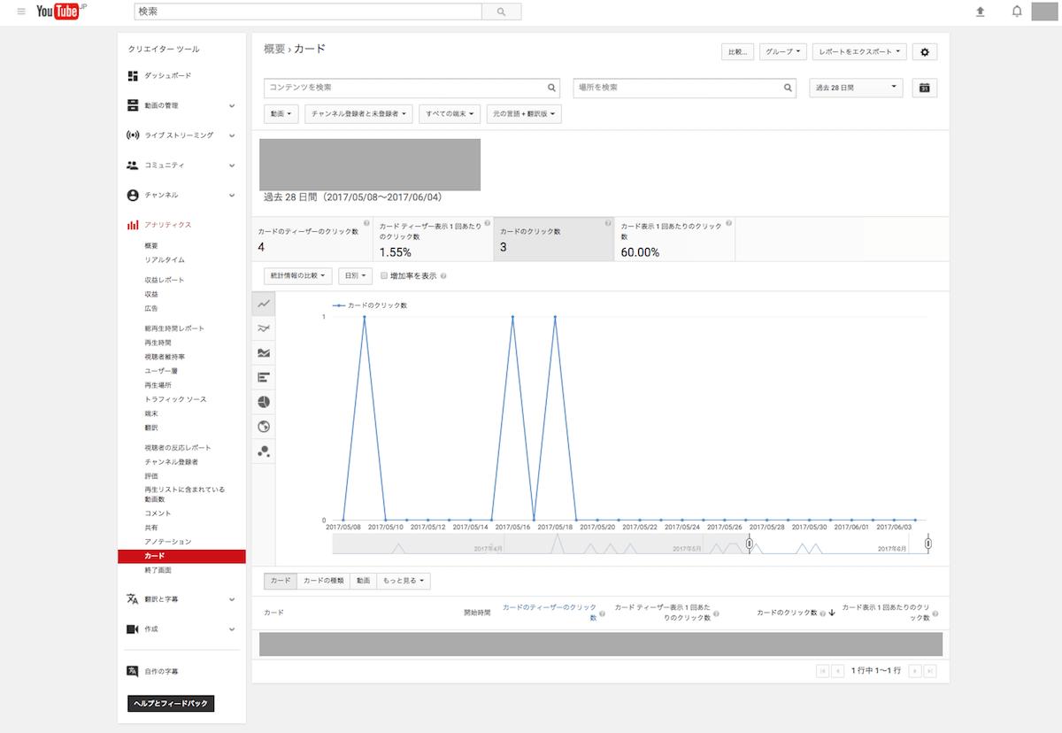 YA14 min YouTubeアナリティクスの使い方【初心者でもわかる!】