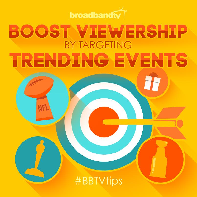 BBTV Tip1 BBTV Tips: Boost Viewership By Targeting Trending Events